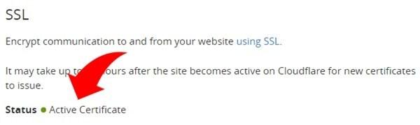 SSL ativado Cloudflare