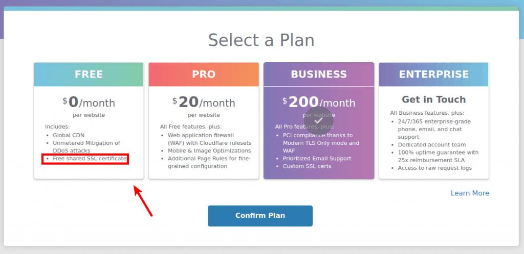certificado ssl gratis cloudflare planos3